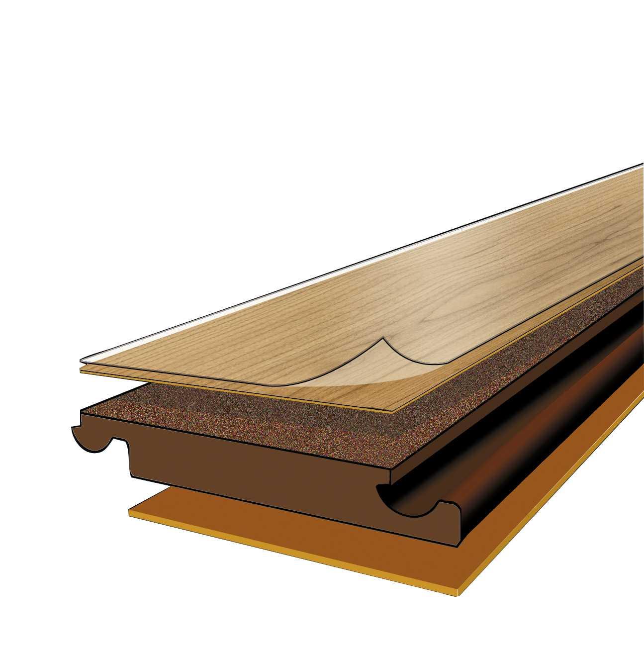 Полы из ламината устойчивы к загрязнению.  Пятна, полученные...  Пятый слой состоит из влагостойкой бумаги.